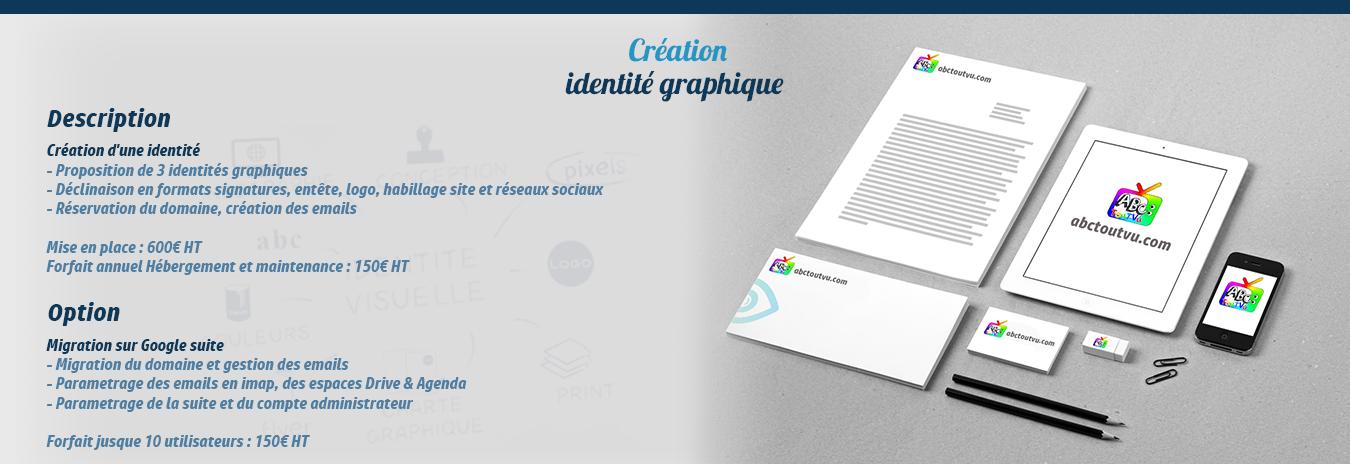 creation_identiter
